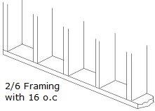 2x6 Framing Alta Home